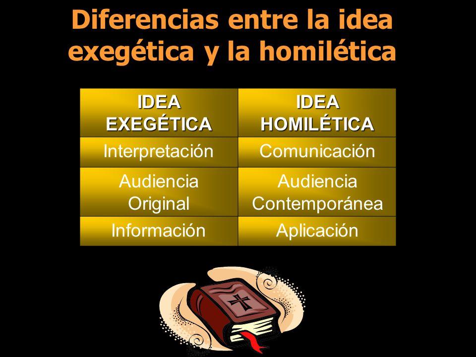 Diferencias entre la idea exegética y la homilética IDEA EXEGÉTICA IDEA HOMILÉTICA InterpretaciónComunicación Audiencia Original Audiencia Contemporánea InformaciónAplicación