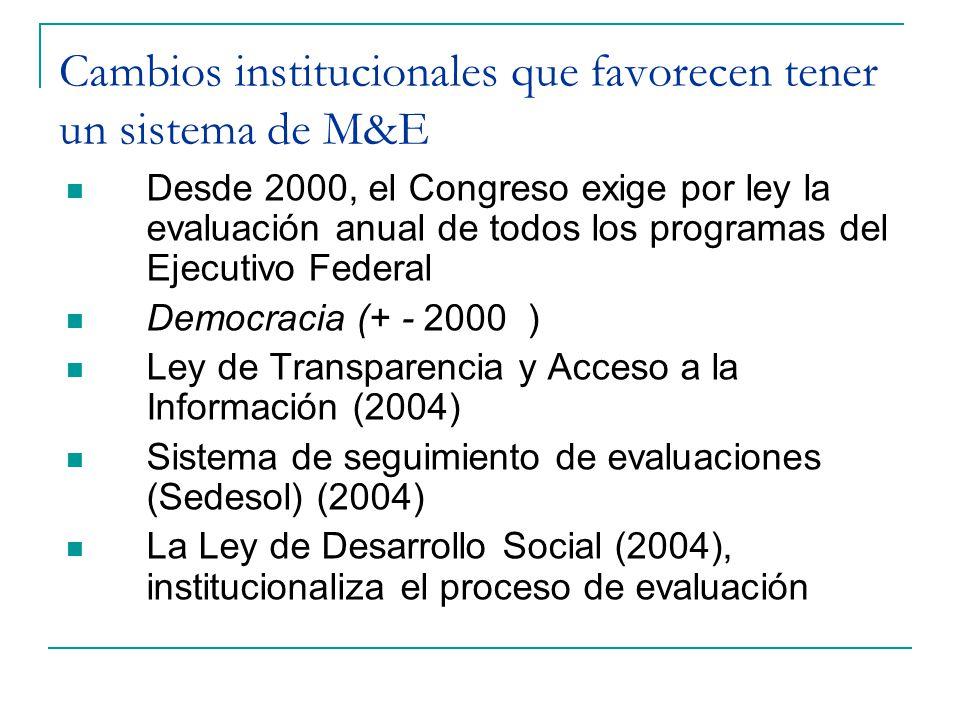 Cambios institucionales que favorecen tener un sistema de M&E Desde 2000, el Congreso exige por ley la evaluación anual de todos los programas del Ejecutivo Federal Democracia (+ - 2000 ) Ley de Transparencia y Acceso a la Información (2004) Sistema de seguimiento de evaluaciones (Sedesol) (2004) La Ley de Desarrollo Social (2004), institucionaliza el proceso de evaluación