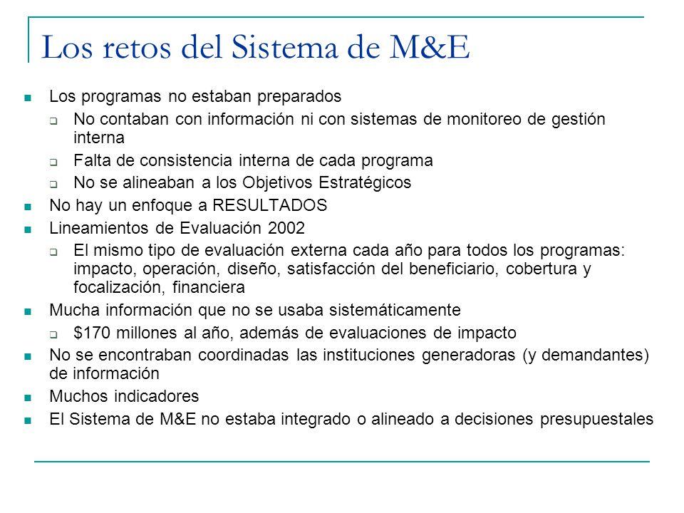 Los retos del Sistema de M&E Los programas no estaban preparados No contaban con información ni con sistemas de monitoreo de gestión interna Falta de consistencia interna de cada programa No se alineaban a los Objetivos Estratégicos No hay un enfoque a RESULTADOS Lineamientos de Evaluación 2002 El mismo tipo de evaluación externa cada año para todos los programas: impacto, operación, diseño, satisfacción del beneficiario, cobertura y focalización, financiera Mucha información que no se usaba sistemáticamente $170 millones al año, además de evaluaciones de impacto No se encontraban coordinadas las instituciones generadoras (y demandantes) de información Muchos indicadores El Sistema de M&E no estaba integrado o alineado a decisiones presupuestales