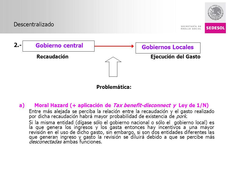Descentralizado 2.- RecaudaciónEjecución del Gasto Problemática: a)Moral Hazard (+ aplicación de Tax benefit-disconnect y Ley de 1/N) Entre más alejad