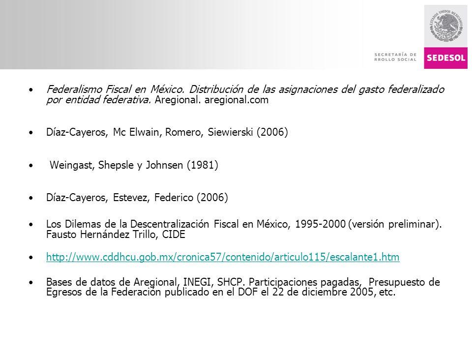 Federalismo Fiscal en México. Distribución de las asignaciones del gasto federalizado por entidad federativa. Aregional. aregional.com Díaz-Cayeros, M
