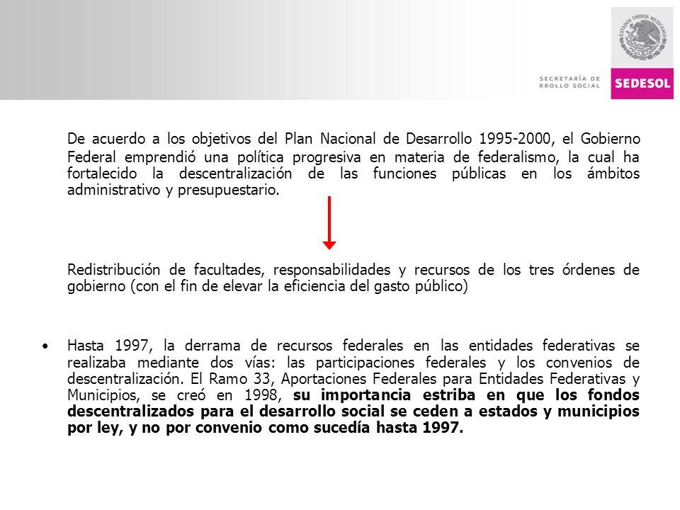 De acuerdo a los objetivos del Plan Nacional de Desarrollo 1995-2000, el Gobierno Federal emprendió una política progresiva en materia de federalismo, la cual ha fortalecido la descentralización de las funciones públicas en los ámbitos administrativo y presupuestario.