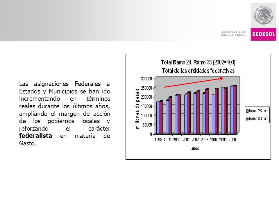 Las asignaciones Federales a Estados y Municipios se han ido incrementando en términos reales durante los últimos años, ampliando el margen de acción de los gobiernos locales y reforzando el carácter federalista en materia de Gasto.