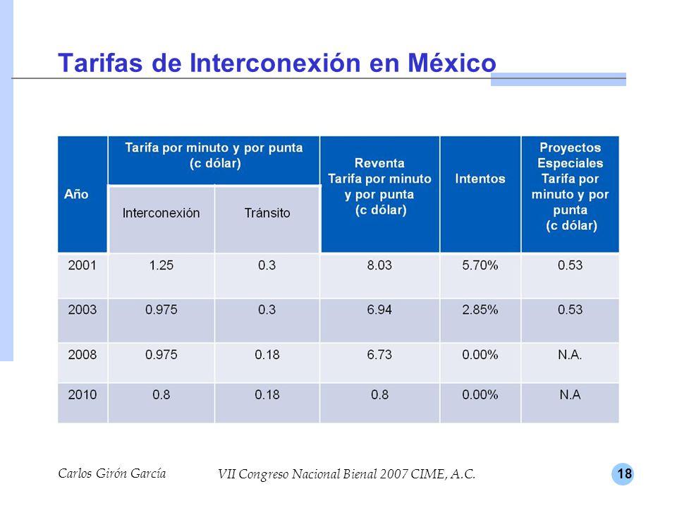 18 Tarifas de Interconexión en México Carlos Girón García VII Congreso Nacional Bienal 2007 CIME, A.C.