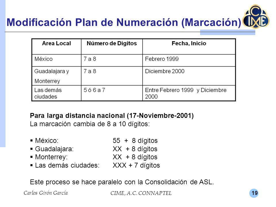 19 Modificación Plan de Numeración (Marcación) Carlos Girón García CIME, A.C. CONNAPTEL Para larga distancia nacional (17-Noviembre-2001) La marcación