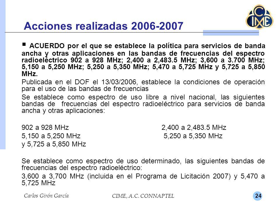 24 Acciones realizadas 2006-2007 ACUERDO por el que se establece la política para servicios de banda ancha y otras aplicaciones en las bandas de frecuencias del espectro radioeléctrico 902 a 928 MHz; 2,400 a 2,483.5 MHz; 3,600 a 3.700 MHz; 5,150 a 5,250 MHz; 5,250 a 5,350 MHz; 5,470 a 5,725 MHz y 5,725 a 5,850 MHz.