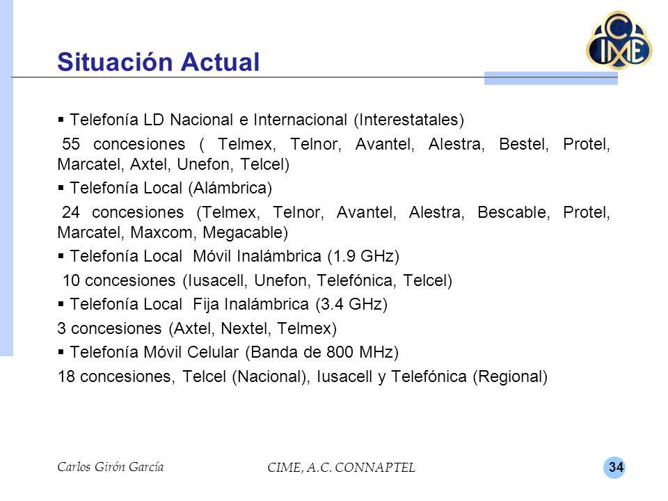 34 Situación Actual Telefonía LD Nacional e Internacional (Interestatales) 55 concesiones ( Telmex, Telnor, Avantel, Alestra, Bestel, Protel, Marcatel, Axtel, Unefon, Telcel) Telefonía Local (Alámbrica) 24 concesiones (Telmex, Telnor, Avantel, Alestra, Bescable, Protel, Marcatel, Maxcom, Megacable) Telefonía Local Móvil Inalámbrica (1.9 GHz) 10 concesiones (Iusacell, Unefon, Telefónica, Telcel) Telefonía Local Fija Inalámbrica (3.4 GHz) 3 concesiones (Axtel, Nextel, Telmex) Telefonía Móvil Celular (Banda de 800 MHz) 18 concesiones, Telcel (Nacional), Iusacell y Telefónica (Regional) Carlos Girón García CIME, A.C.
