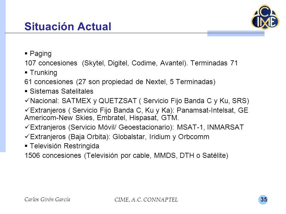 35 Situación Actual Paging 107 concesiones (Skytel, Digitel, Codime, Avantel). Terminadas 71 Trunking 61 concesiones (27 son propiedad de Nextel, 5 Te