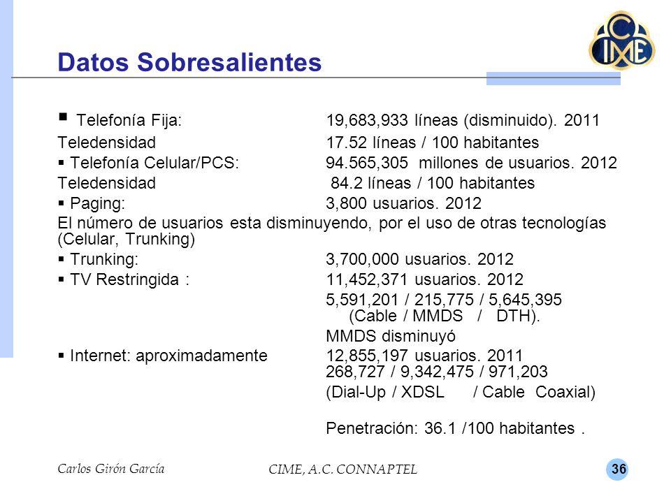 36 Datos Sobresalientes Telefonía Fija:19,683,933 líneas (disminuido). 2011 Teledensidad 17.52 líneas / 100 habitantes Telefonía Celular/PCS:94.565,30