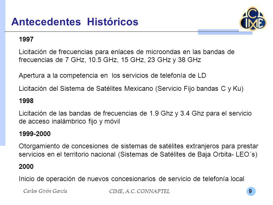 9 Antecedentes Históricos 1997 Licitación de frecuencias para enlaces de microondas en las bandas de frecuencias de 7 GHz, 10.5 GHz, 15 GHz, 23 GHz y 38 GHz Apertura a la competencia en los servicios de telefonía de LD Licitación del Sistema de Satélites Mexicano (Servicio Fijo bandas C y Ku) 1998 Licitación de las bandas de frecuencias de 1.9 Ghz y 3.4 Ghz para el servicio de acceso inalámbrico fijo y móvil 1999-2000 Otorgamiento de concesiones de sistemas de satélites extranjeros para prestar servicios en el territorio nacional (Sistemas de Satélites de Baja Orbita- LEO´s) 2000 Inicio de operación de nuevos concesionarios de servicio de telefonía local Carlos Girón García CIME, A.C.