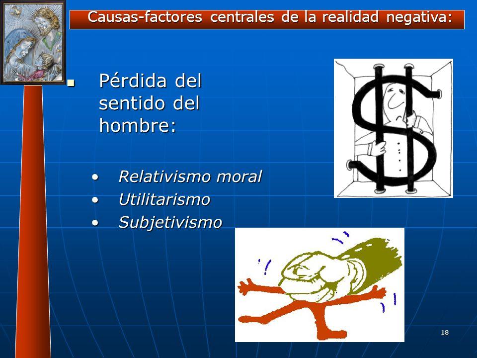 18 Pérdida del sentido del hombre: Pérdida del sentido del hombre: Relativismo moralRelativismo moral UtilitarismoUtilitarismo SubjetivismoSubjetivism