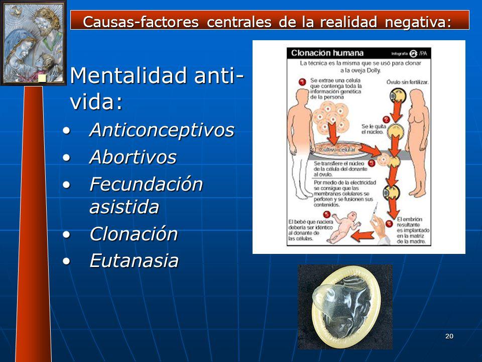 20 Mentalidad anti- vida: Mentalidad anti- vida: AnticonceptivosAnticonceptivos AbortivosAbortivos Fecundación asistidaFecundación asistida ClonaciónC