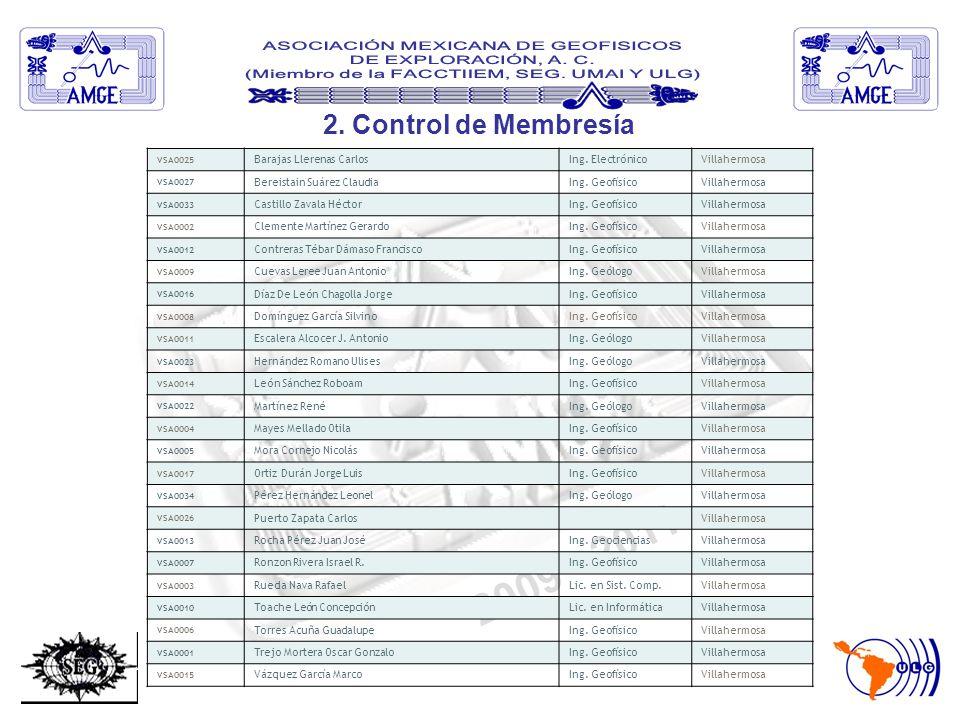 2009 - 2011 2. Control de Membresía Delegacion: Tabla : 36 socios del AMGE Delegacion Villahermosa.