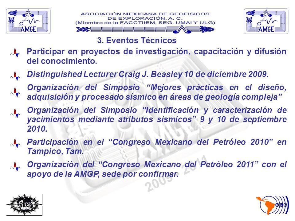2009 - 2011 3. Eventos Técnicos Delegacion: Tabla : 36 socios del AMGE Delegacion Villahermosa.
