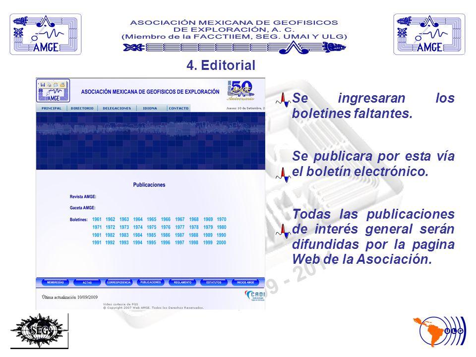2009 - 2011 4. Editorial Delegacion: Tabla : 36 socios del AMGE Delegacion Villahermosa.