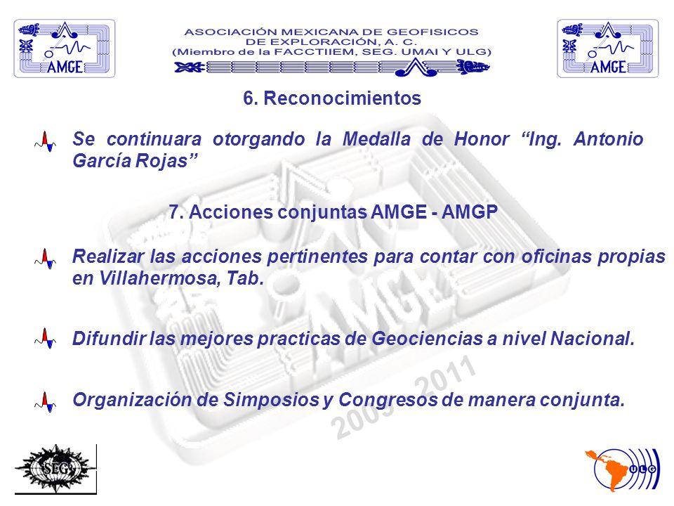 2009 - 2011 6. Reconocimientos Delegacion: Tabla : 36 socios del AMGE Delegacion Villahermosa.