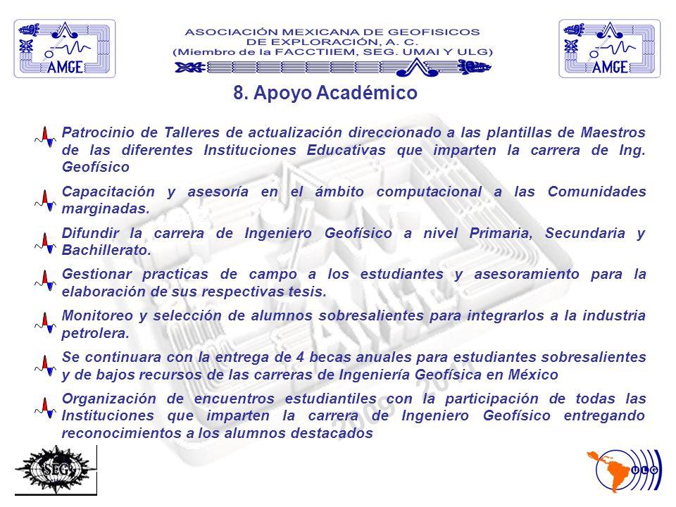 2009 - 2011 8. Apoyo Académico Delegacion: Tabla : 36 socios del AMGE Delegacion Villahermosa.