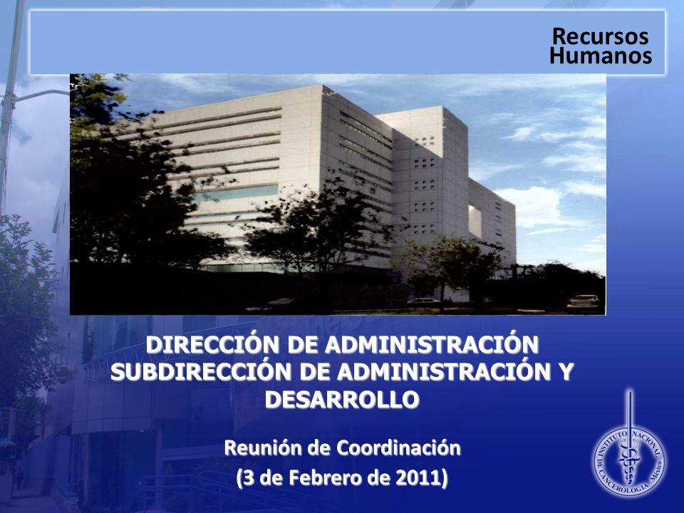 Recursos Humanos DIRECCIÓN DE ADMINISTRACIÓN SUBDIRECCIÓN DE ADMINISTRACIÓN Y DESARROLLO Reunión de Coordinación (3 de Febrero de 2011)