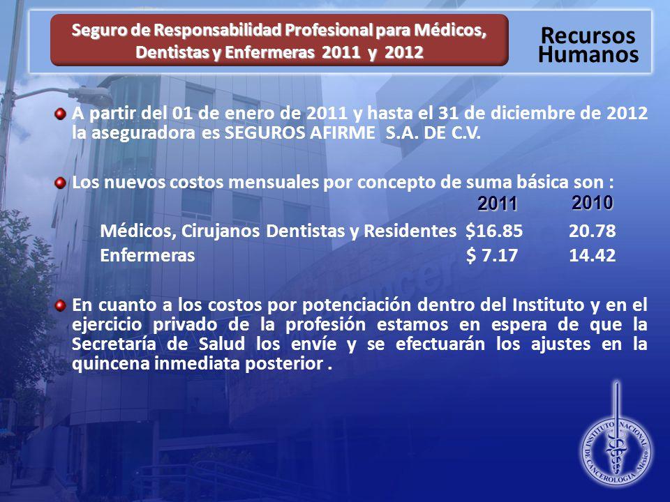 Recursos Humanos Seguro de Responsabilidad Profesional para Médicos, Dentistas y Enfermeras 2011 y 2012 A partir del 01 de enero de 2011 y hasta el 31 de diciembre de 2012 la aseguradora es SEGUROS AFIRME S.A.
