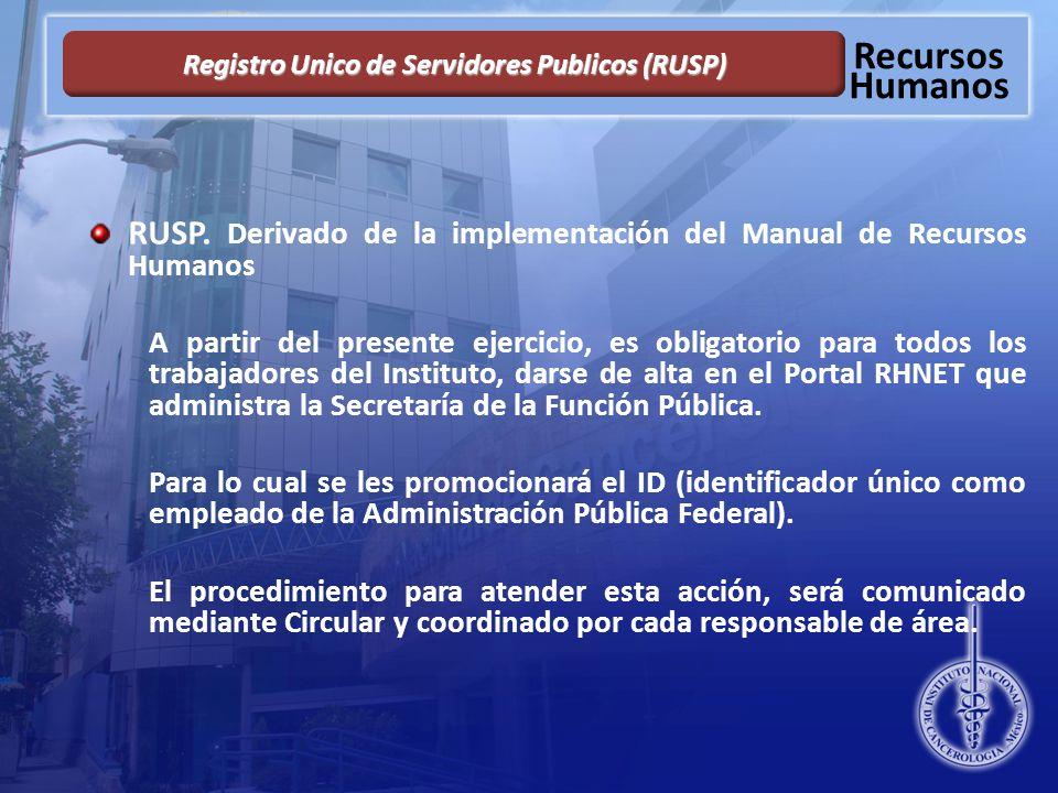 Recursos Humanos RUSP.