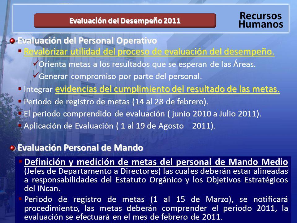Recursos Humanos Evaluación del Desempeño 2011 Revalorizar utilidad del proceso de evaluación del desempeño.