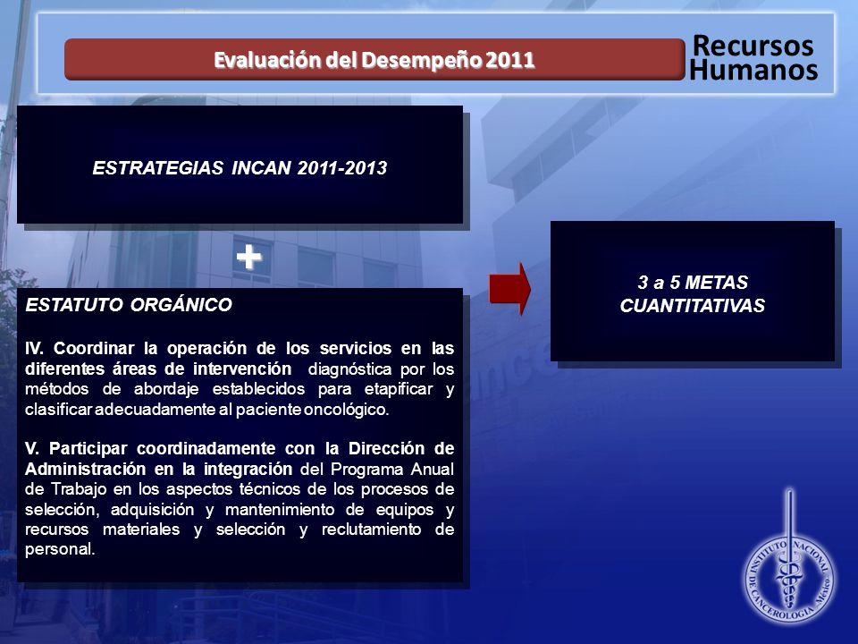 Recursos Humanos Evaluación del Desempeño 2011 ESTATUTO ORGÁNICO IV.