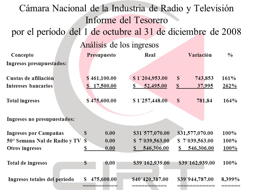 Cámara Nacional de la Industria de Radio y Televisión Informe del Tesorero por el período del 1 de octubre al 31 de diciembre de 2008 ConceptoPresupuesto RealVariación % Análisis de los ingresos Ingresos presupuestados: Cuotas de afiliación $ 461,100.00$ 1´204,953.00 $ 743,853 161% Intereses bancarios $ 17,500.00$ 52,495.00 $ 37,995 262% Total ingresos $ 475,600.00$ 1´257,448.00 $ 781,84 164% Ingresos totales del período $ 475,600.00 $40´420,387.00 $39´944,787.00 8,399% =========== =========== ============ ====== Ingresos no presupuestados: Ingresos por Campañas $ 0.00$31´577,070.00 $31,577,070.00 100% 50° Semana Nal de Radio y TV $ 0.00$ 7´039,563.00 $ 7´039,563.00 100% Otros ingresos $ 0.00$ 546,306.00 $ 546,306.00 100% Total de ingresos $ 0.00$39´162,939.00 $39´162,939.00 100%