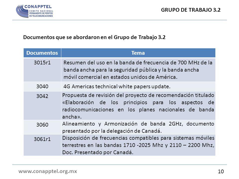 Documentos que se abordaron en el Grupo de Trabajo 3.2 GRUPO DE TRABAJO 3.2 www.conapptel.org.mx 10 DocumentosTema 3015r1Resumen del uso en la banda de frecuencia de 700 MHz de la banda ancha para la seguridad pública y la banda ancha móvil comercial en estados unidos de América.