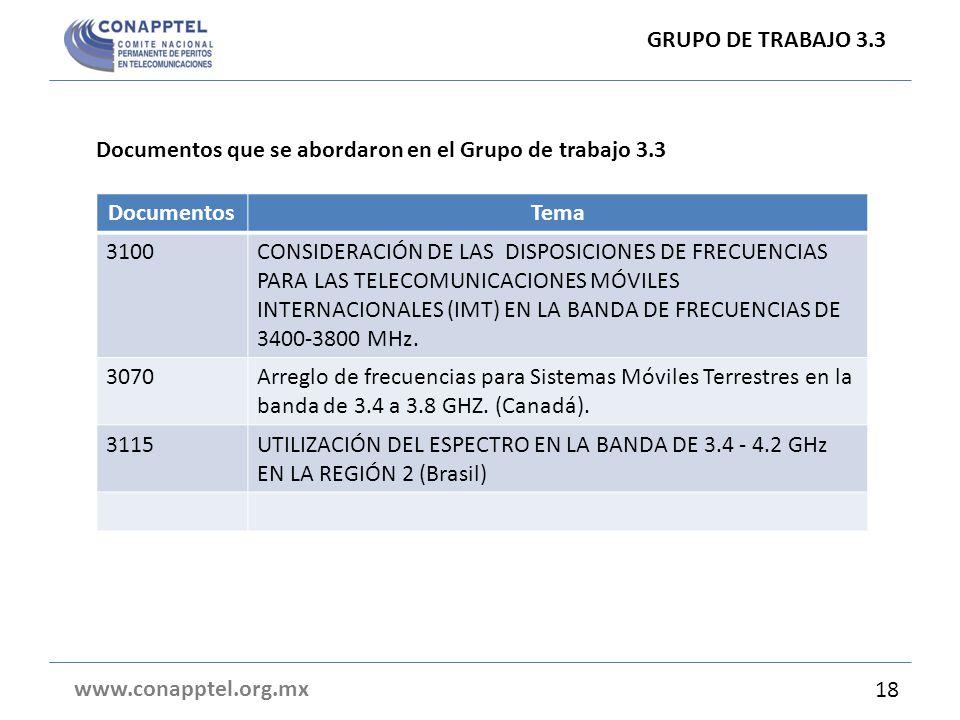 Documentos que se abordaron en el Grupo de trabajo 3.3 GRUPO DE TRABAJO 3.3 www.conapptel.org.mx 18 DocumentosTema 3100CONSIDERACIÓN DE LAS DISPOSICIONES DE FRECUENCIAS PARA LAS TELECOMUNICACIONES MÓVILES INTERNACIONALES (IMT) EN LA BANDA DE FRECUENCIAS DE 3400-3800 MHz.