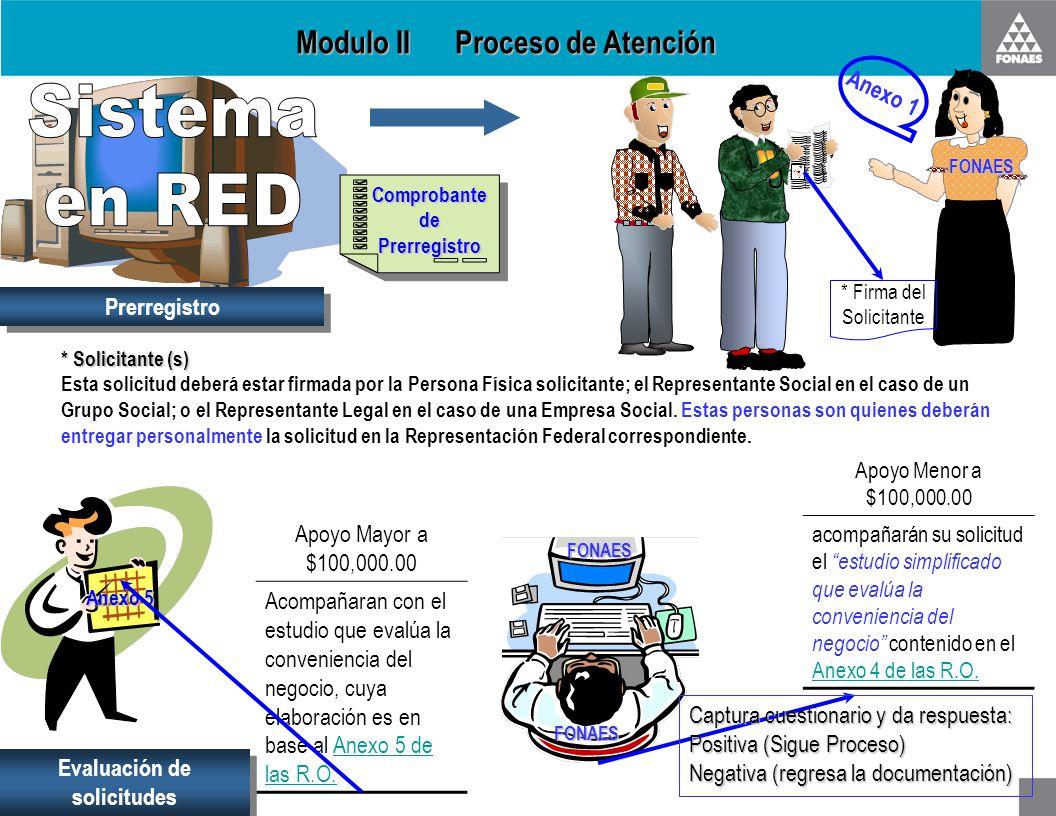 Modulo II Proceso de Atención U * Solicitante (s) * Solicitante (s) Esta solicitud deberá estar firmada por la Persona Física solicitante; el Represen