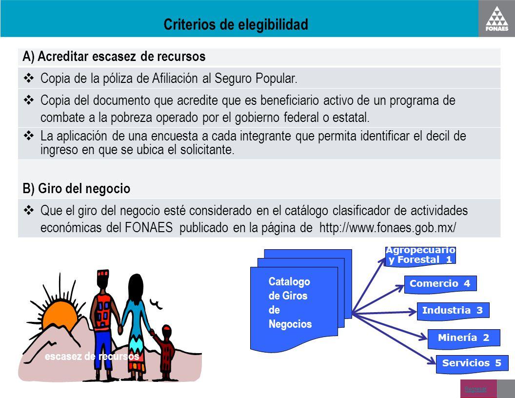 Criterios de elegibilidad A) Acreditar escasez de recursos Copia de la póliza de Afiliación al Seguro Popular. Copia del documento que acredite que es