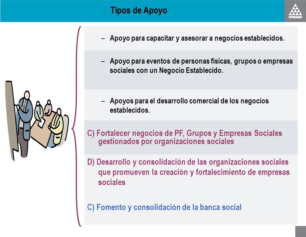 Tipos de Apoyo – Apoyo para capacitar y asesorar a negocios establecidos. – Apoyo para eventos de personas físicas, grupos o empresas sociales con un