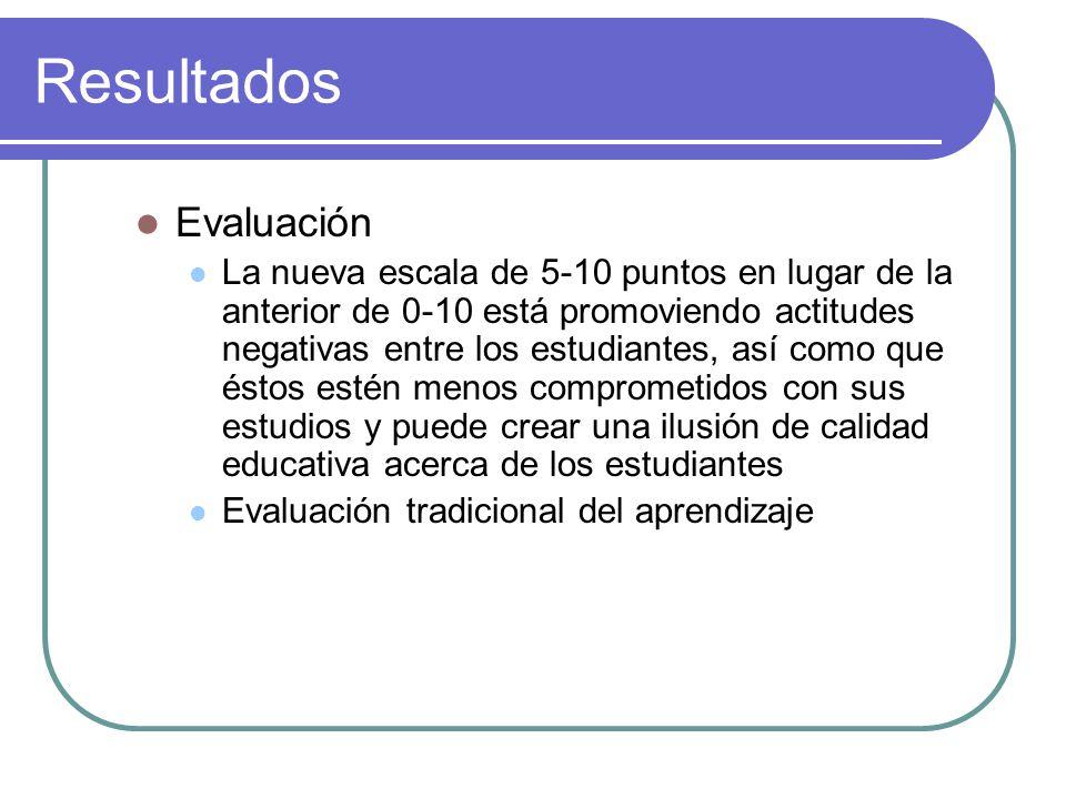 Resultados Evaluación La nueva escala de 5-10 puntos en lugar de la anterior de 0-10 está promoviendo actitudes negativas entre los estudiantes, así c