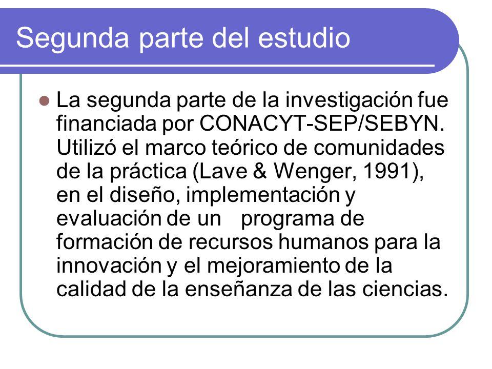 Segunda parte del estudio La segunda parte de la investigación fue financiada por CONACYT-SEP/SEBYN. Utilizó el marco teórico de comunidades de la prá