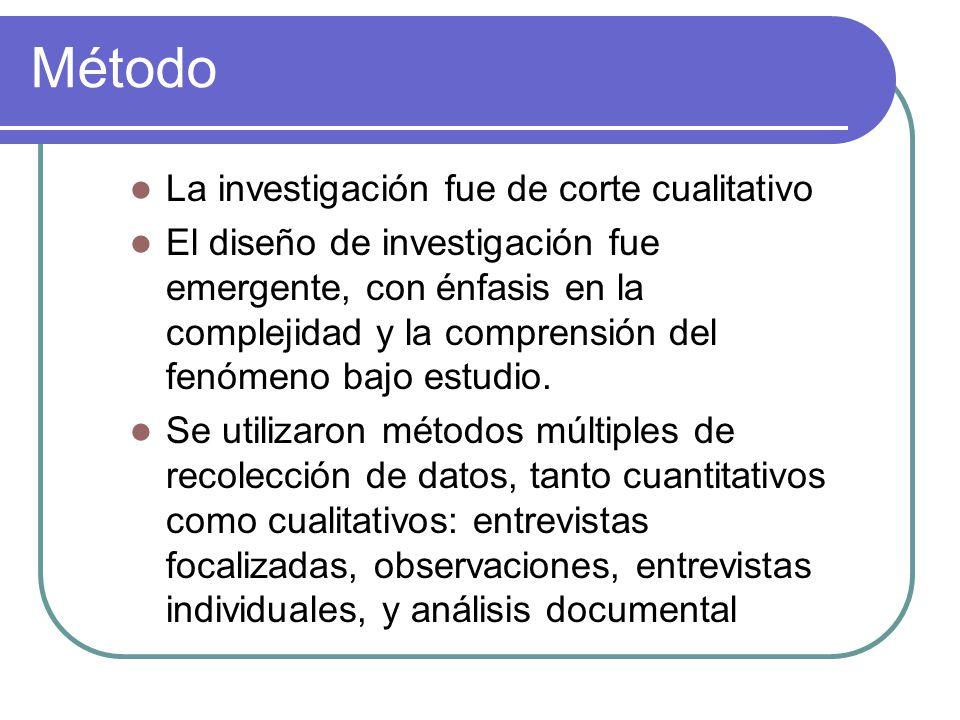 Método La investigación fue de corte cualitativo El diseño de investigación fue emergente, con énfasis en la complejidad y la comprensión del fenómeno bajo estudio.