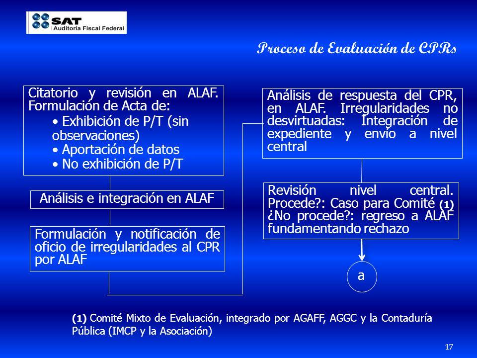 17 (1) Comité Mixto de Evaluación, integrado por AGAFF, AGGC y la Contaduría Pública (IMCP y la Asociación) Proceso de Evaluación de CPRs Análisis e i