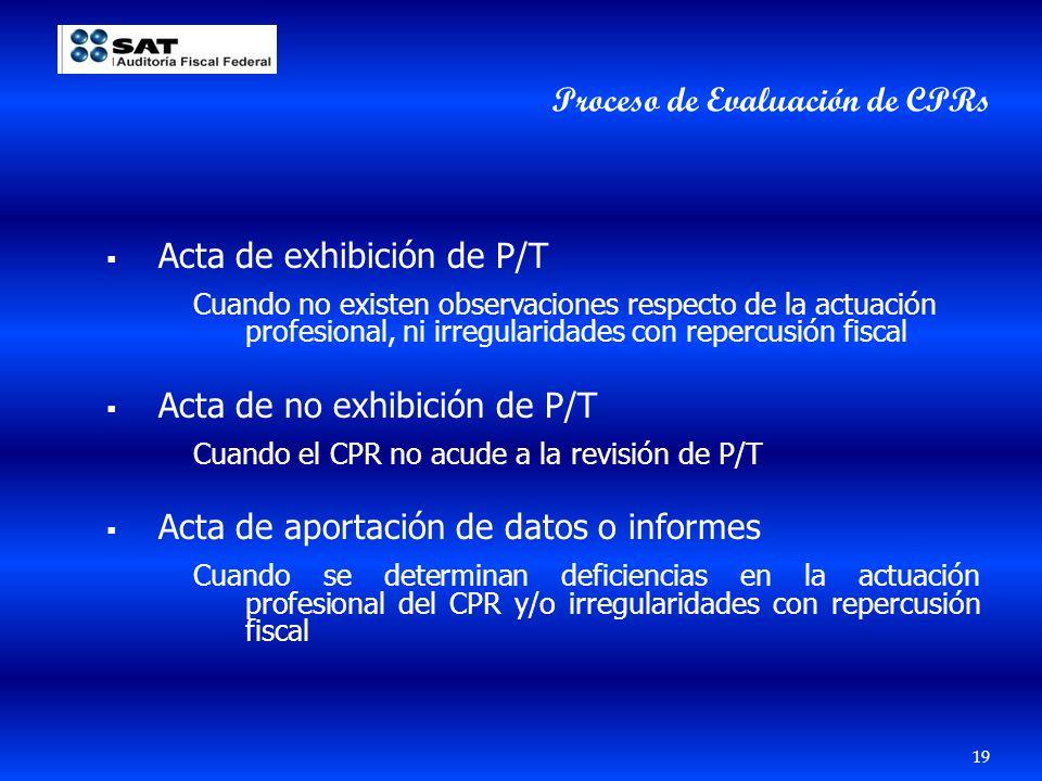 Acta de exhibición de P/T Cuando no existen observaciones respecto de la actuación profesional, ni irregularidades con repercusión fiscal Acta de no e