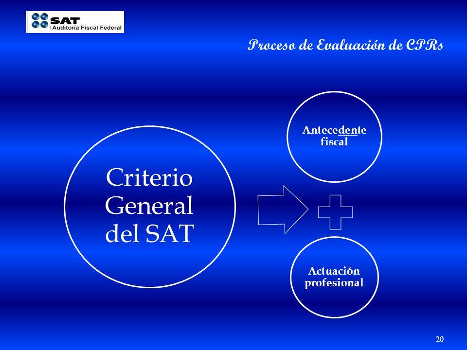 Antecedente fiscal Actuación profesional Criterio General del SAT 20 Proceso de Evaluación de CPRs
