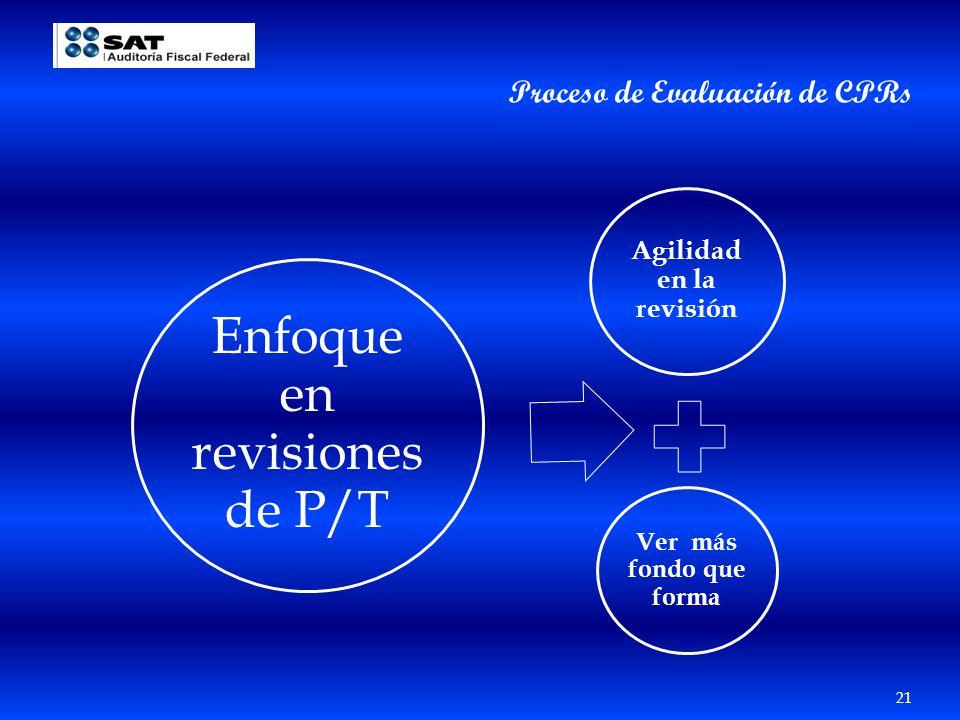 Agilidad en la revisión Ver más fondo que forma Enfoque en revisiones de P/T 21 Proceso de Evaluación de CPRs