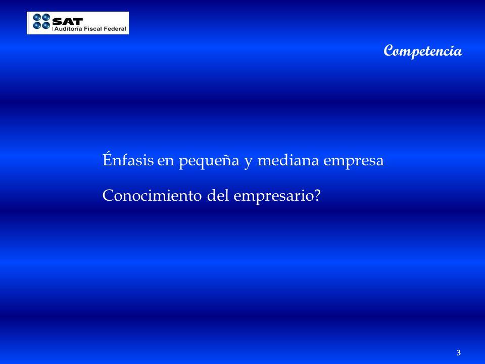 Competencia 3 Énfasis en pequeña y mediana empresa Conocimiento del empresario?