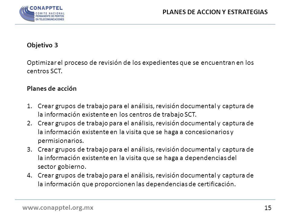PLANES DE ACCION Y ESTRATEGIAS www.conapptel.org.mx Objetivo 3 Optimizar el proceso de revisión de los expedientes que se encuentran en los centros SCT.