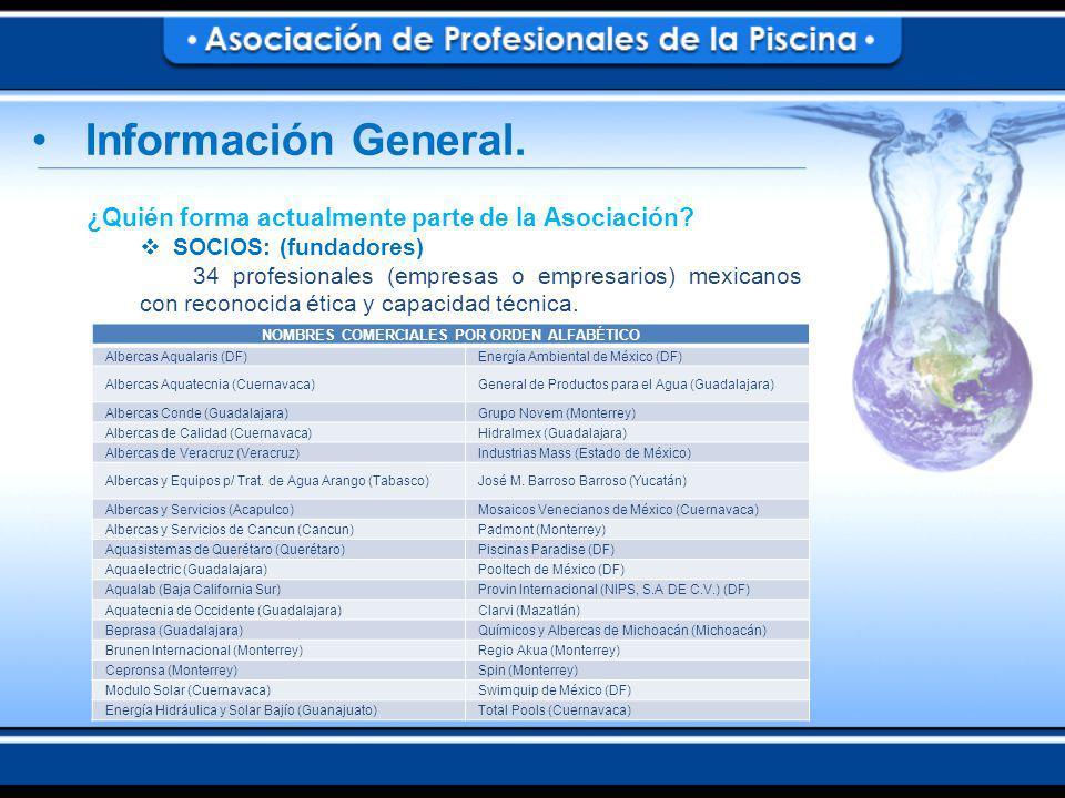NOMBRES COMERCIALES POR ORDEN ALFABÉTICO Albercas Aqualaris (DF)Energía Ambiental de México (DF) Albercas Aquatecnia (Cuernavaca)General de Productos para el Agua (Guadalajara) Albercas Conde (Guadalajara)Grupo Novem (Monterrey) Albercas de Calidad (Cuernavaca)Hidralmex (Guadalajara) Albercas de Veracruz (Veracruz)Industrias Mass (Estado de México) Albercas y Equipos p/ Trat.