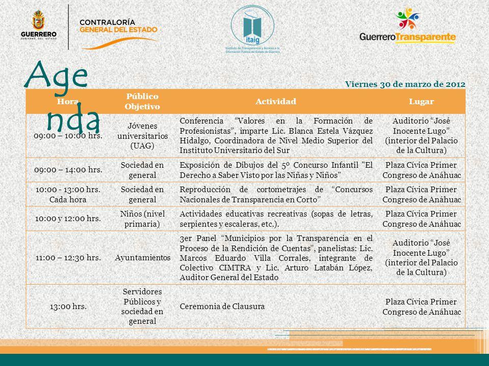 Hora Público Objetivo ActividadLugar 09:00 – 10:00 hrs.