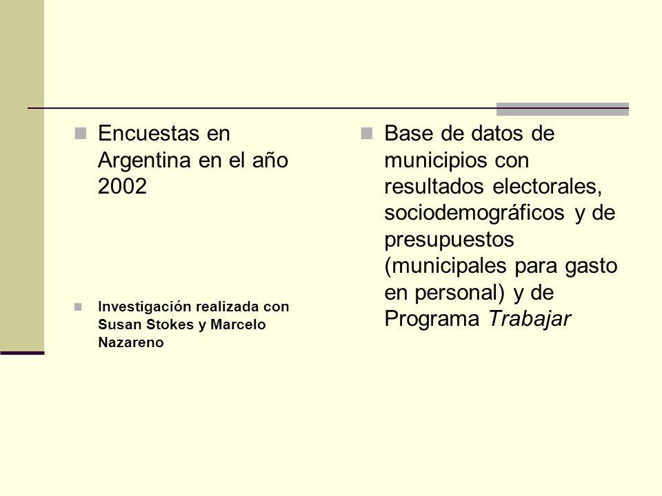 Encuestas en Argentina en el año 2002 Investigación realizada con Susan Stokes y Marcelo Nazareno Base de datos de municipios con resultados electorales, sociodemográficos y de presupuestos (municipales para gasto en personal) y de Programa Trabajar