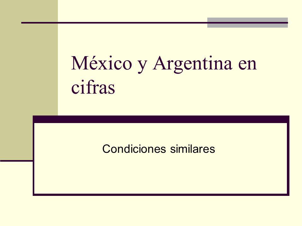 México y Argentina en cifras Condiciones similares
