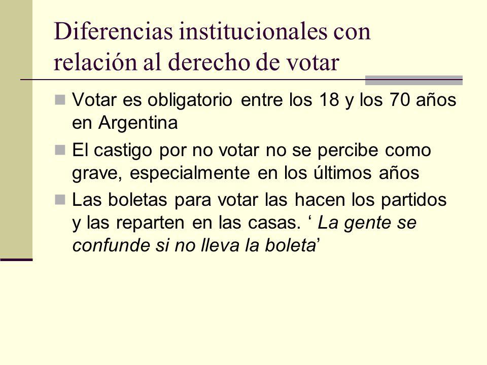 Diferencias institucionales con relación al derecho de votar Votar es obligatorio entre los 18 y los 70 años en Argentina El castigo por no votar no se percibe como grave, especialmente en los últimos años Las boletas para votar las hacen los partidos y las reparten en las casas.