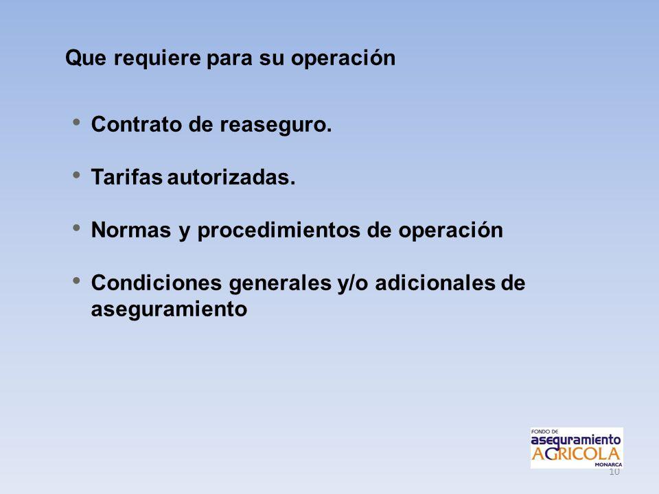 10 Contrato de reaseguro. Tarifas autorizadas. Normas y procedimientos de operación Condiciones generales y/o adicionales de aseguramiento Que requier