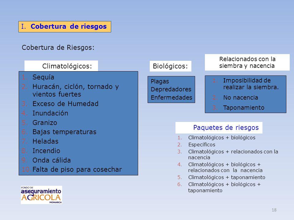 18 Cobertura de Riesgos: Climatológicos: 1.Sequía 2.Huracán, ciclón, tornado y vientos fuertes 3.Exceso de Humedad 4.Inundación 5.Granizo 6.Bajas temp