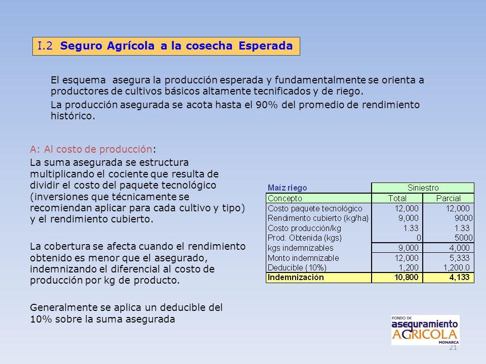 21 El esquema asegura la producción esperada y fundamentalmente se orienta a productores de cultivos básicos altamente tecnificados y de riego. La pro