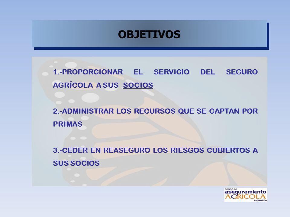 1.-PROPORCIONAR EL SERVICIO DEL SEGURO AGRÍCOLA A SUS SOCIOS 2.-ADMINISTRAR LOS RECURSOS QUE SE CAPTAN POR PRIMAS 3.-CEDER EN REASEGURO LOS RIESGOS CU